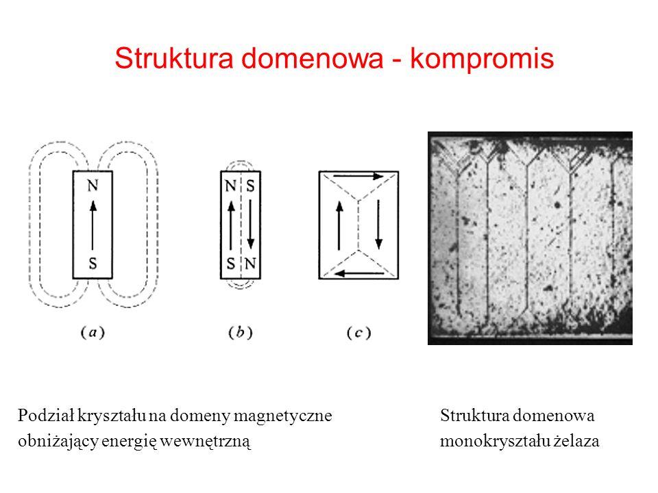 Struktura domenowa - kompromis