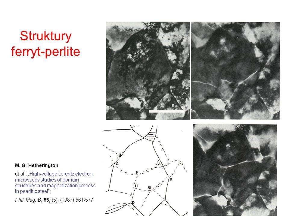 Struktury ferryt-perlite