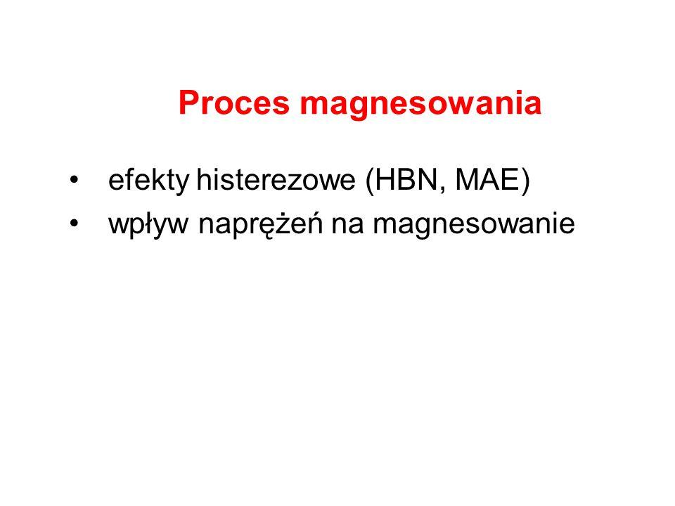 Proces magnesowania efekty histerezowe (HBN, MAE)