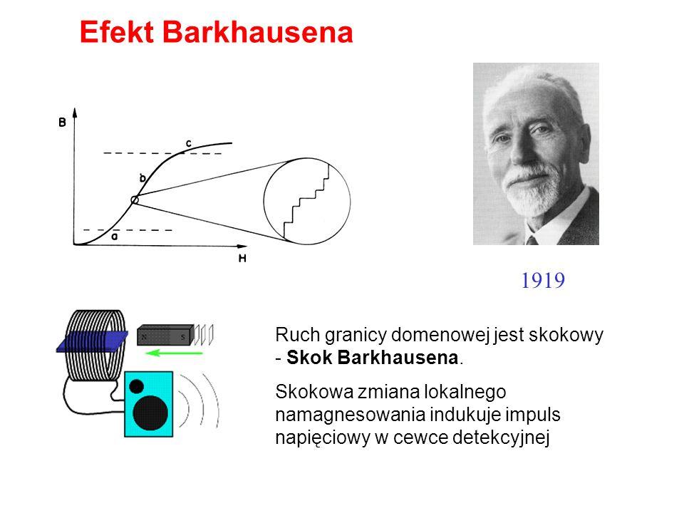 Efekt Barkhausena 1919. Ruch granicy domenowej jest skokowy - Skok Barkhausena.