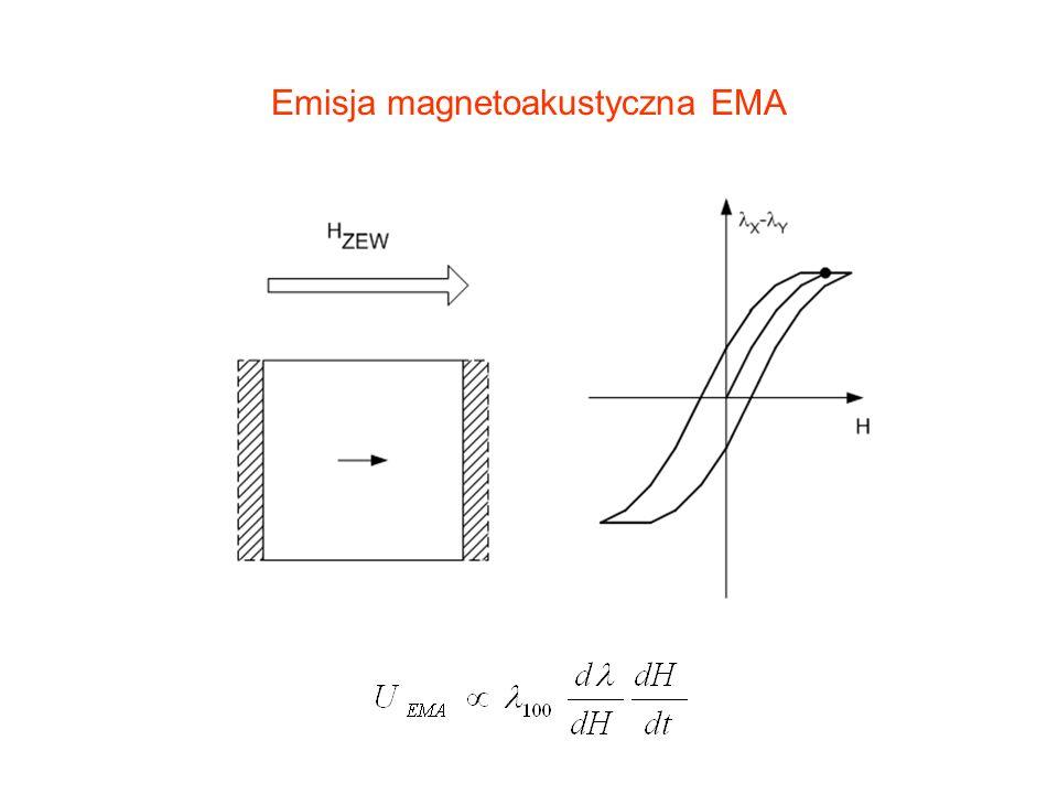 Emisja magnetoakustyczna EMA