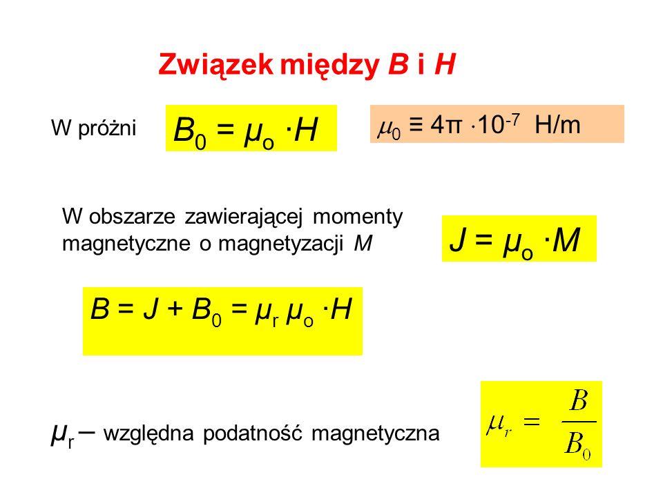 B0 = μo ·H J = μo ·M Związek między B i H B = J + B0 = μr μo ·H