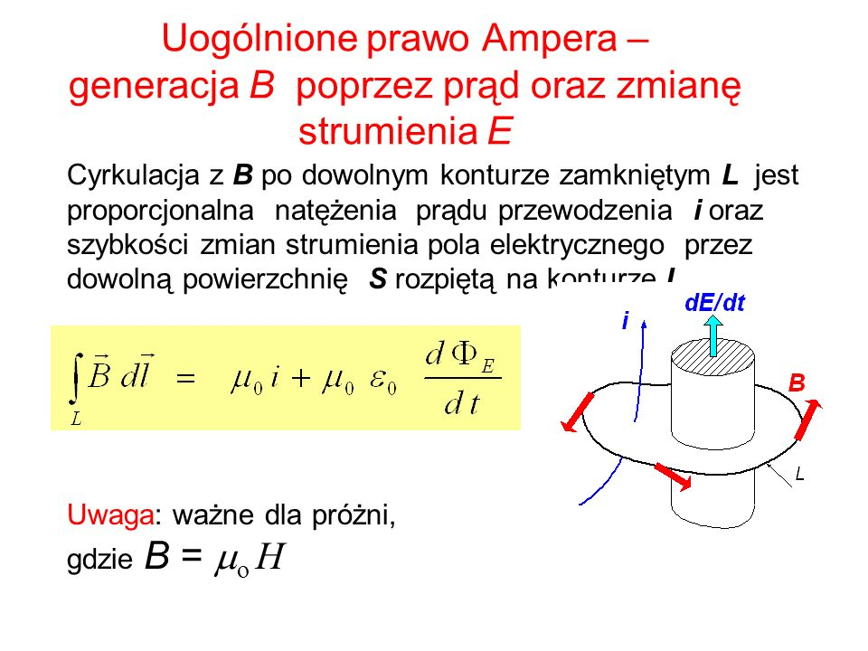 Uogólnione prawo Ampera – generacja B poprzez prąd oraz zmianę strumienia E