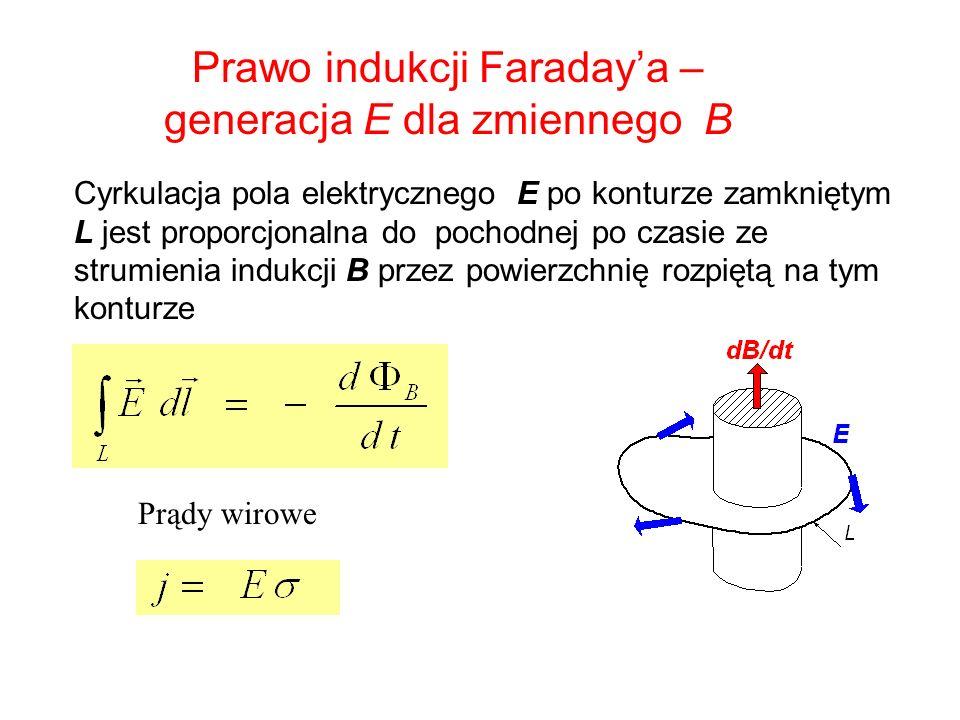 Prawo indukcji Faraday'a – generacja E dla zmiennego B