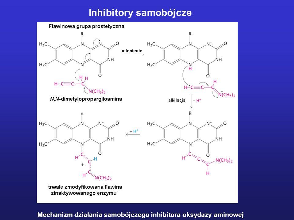 Inhibitory samobójcze