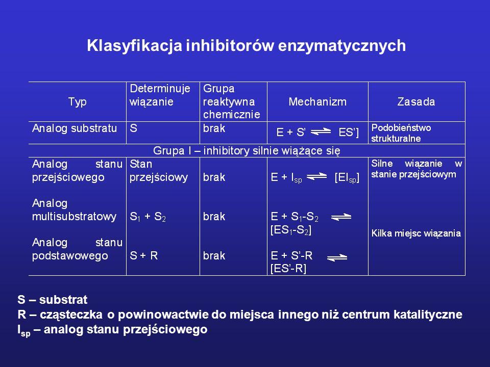 Klasyfikacja inhibitorów enzymatycznych