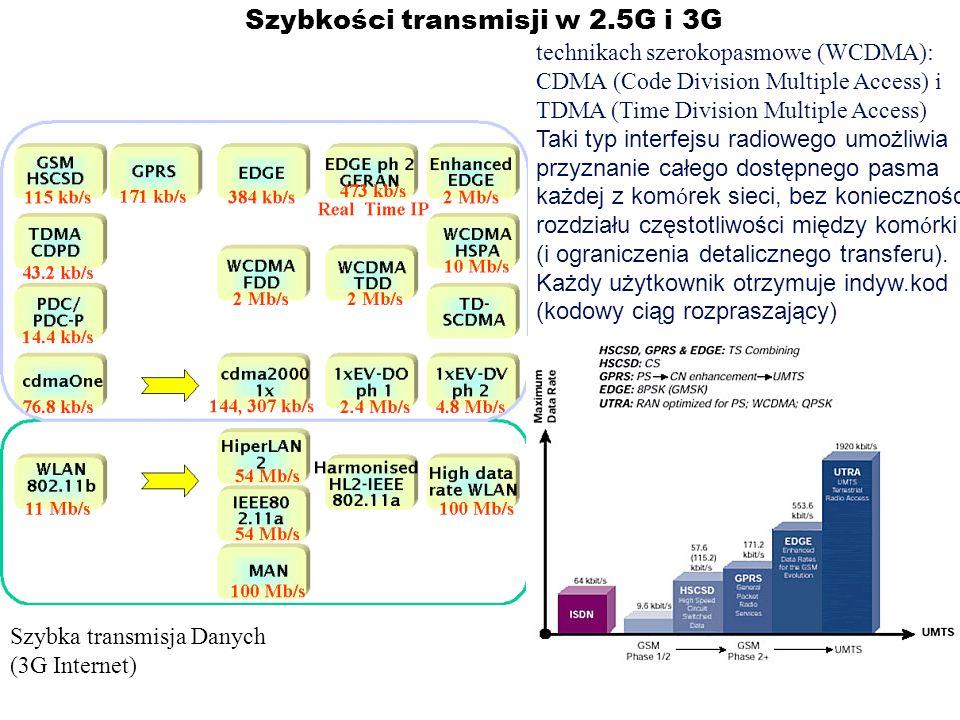 Szybkości transmisji w 2.5G i 3G