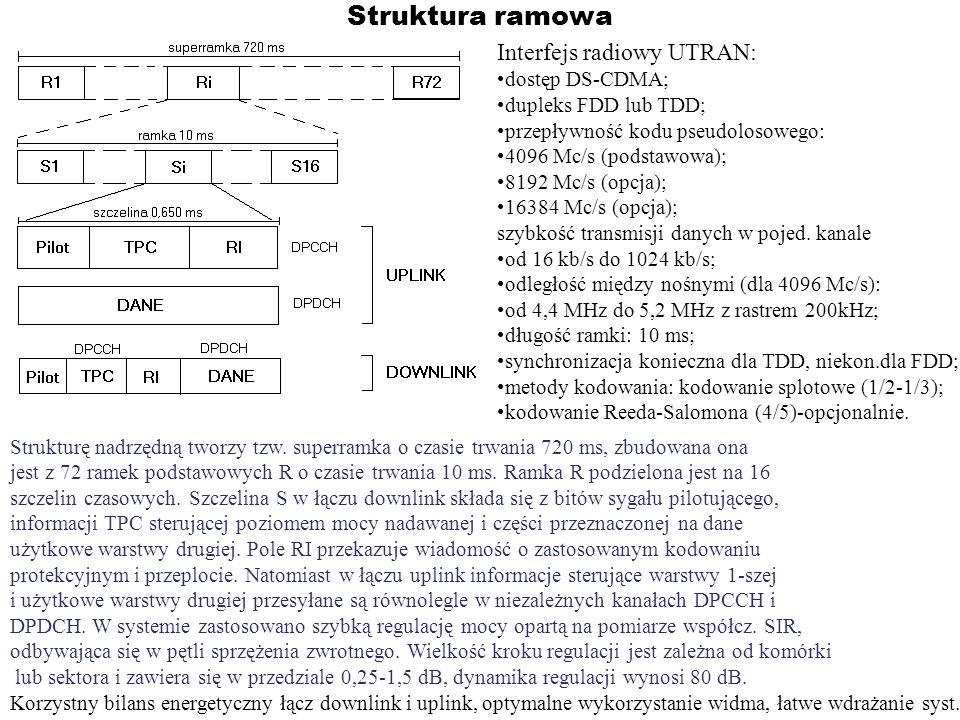 Struktura ramowa Interfejs radiowy UTRAN: dostęp DS-CDMA;