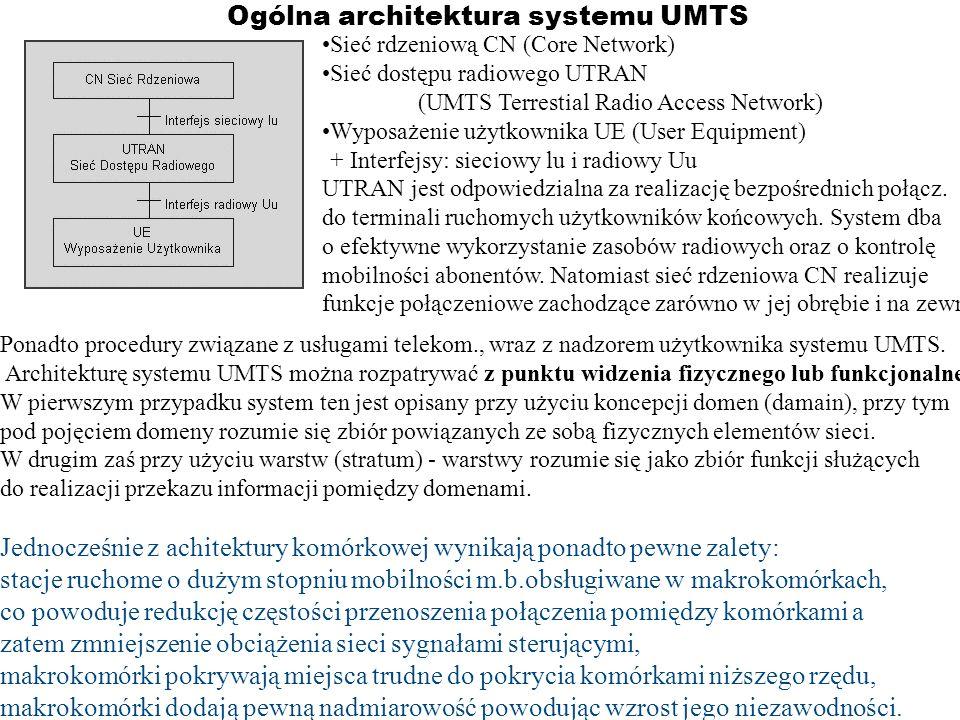 Ogólna architektura systemu UMTS