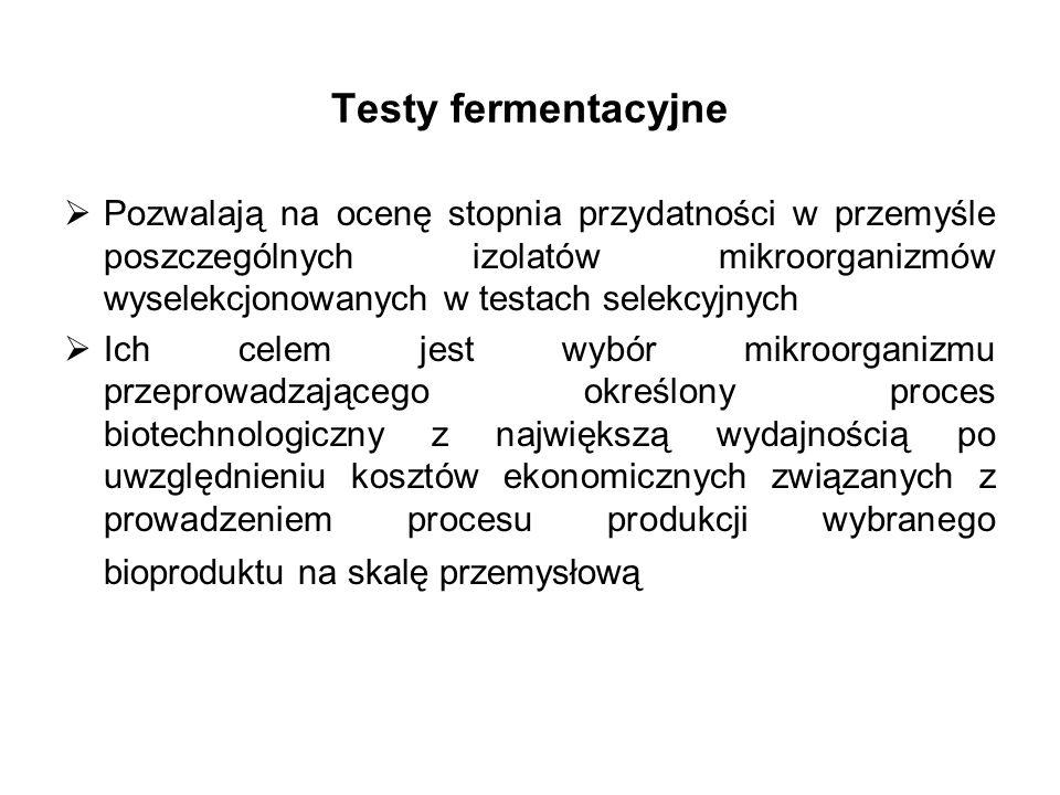 Testy fermentacyjne