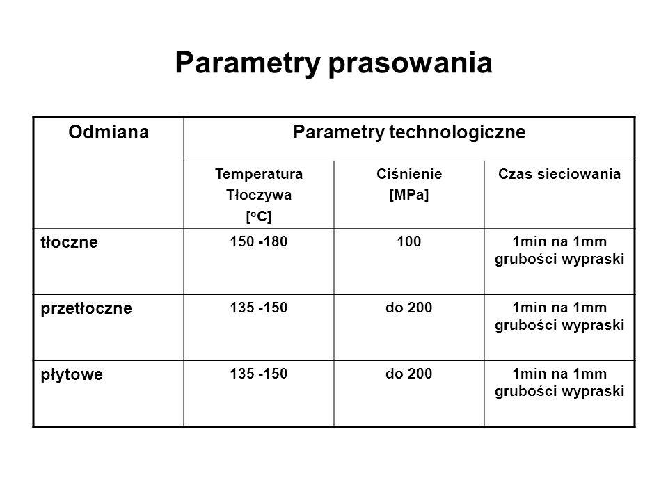 Parametry technologiczne 1min na 1mm grubości wypraski