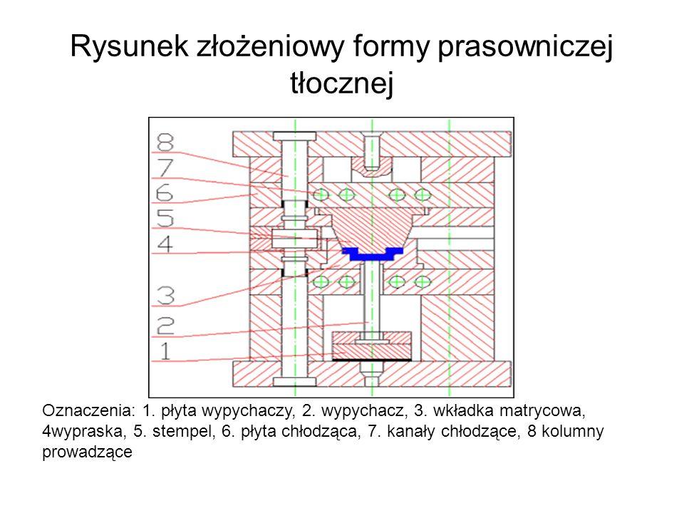 Rysunek złożeniowy formy prasowniczej tłocznej