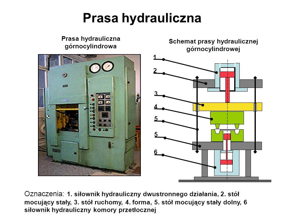Prasa hydrauliczna Prasa hydrauliczna górnocylindrowa. Schemat prasy hydraulicznej górnocylindrowej.