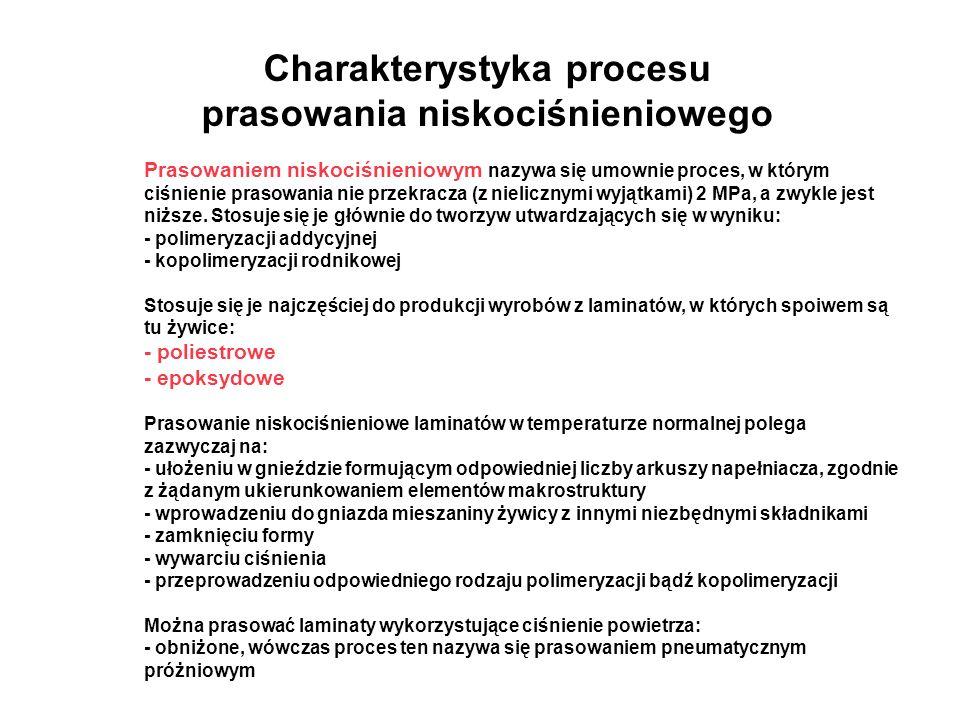 Charakterystyka procesu prasowania niskociśnieniowego