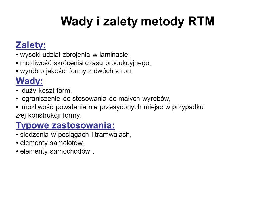 Wady i zalety metody RTM