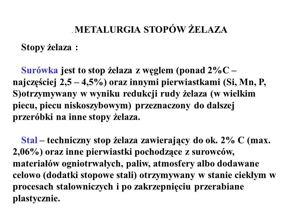 . METALURGIA STOPÓW ŻELAZA
