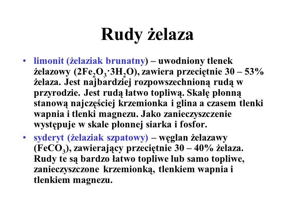Rudy żelaza