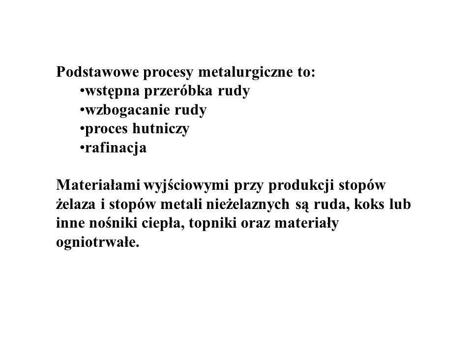 Podstawowe procesy metalurgiczne to: