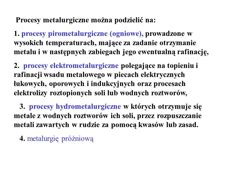 Procesy metalurgiczne można podzielić na: