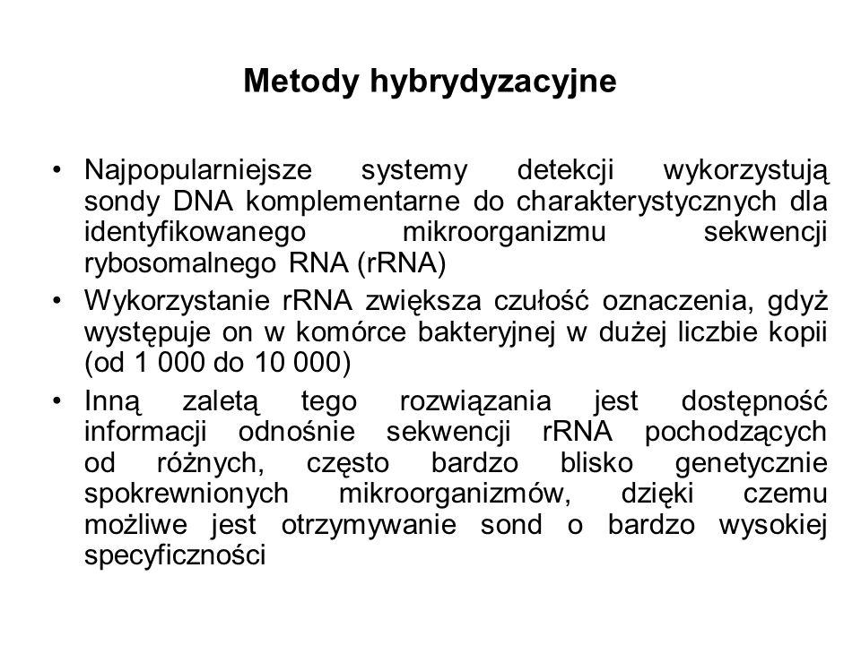 Metody hybrydyzacyjne