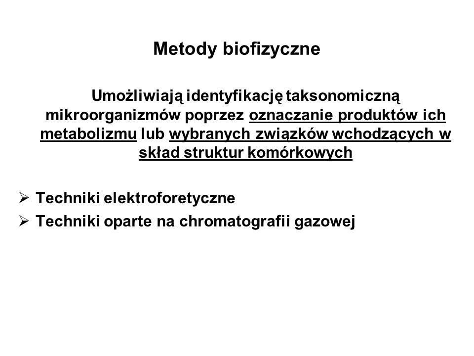 Metody biofizyczne