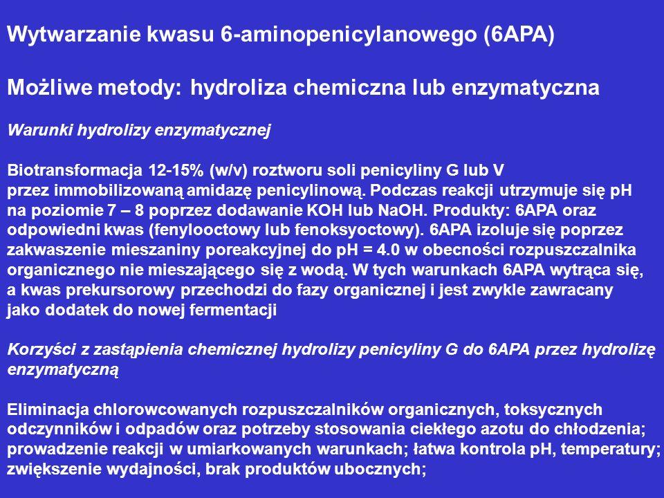 Wytwarzanie kwasu 6-aminopenicylanowego (6APA)