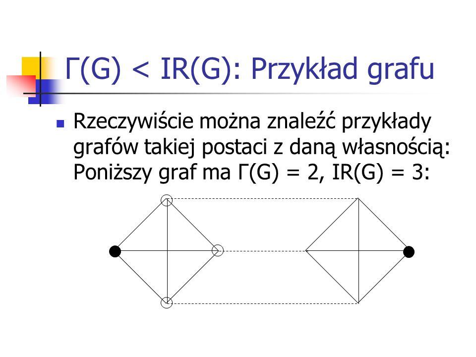 Γ(G) < IR(G): Przykład grafu