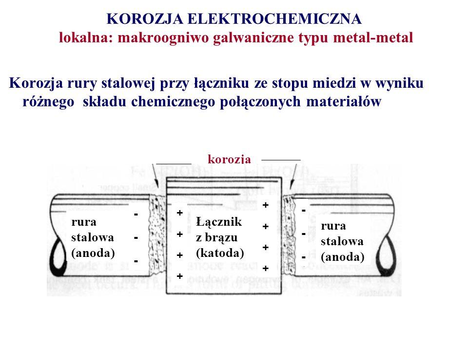 KOROZJA ELEKTROCHEMICZNA lokalna: makroogniwo galwaniczne typu metal-metal