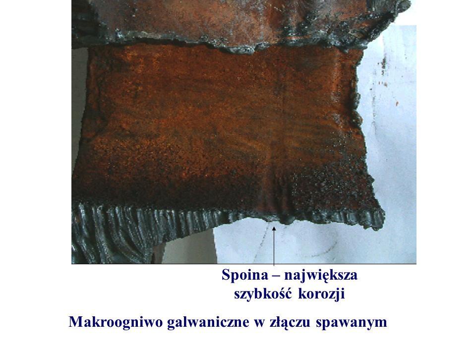 Spoina – największa szybkość korozji