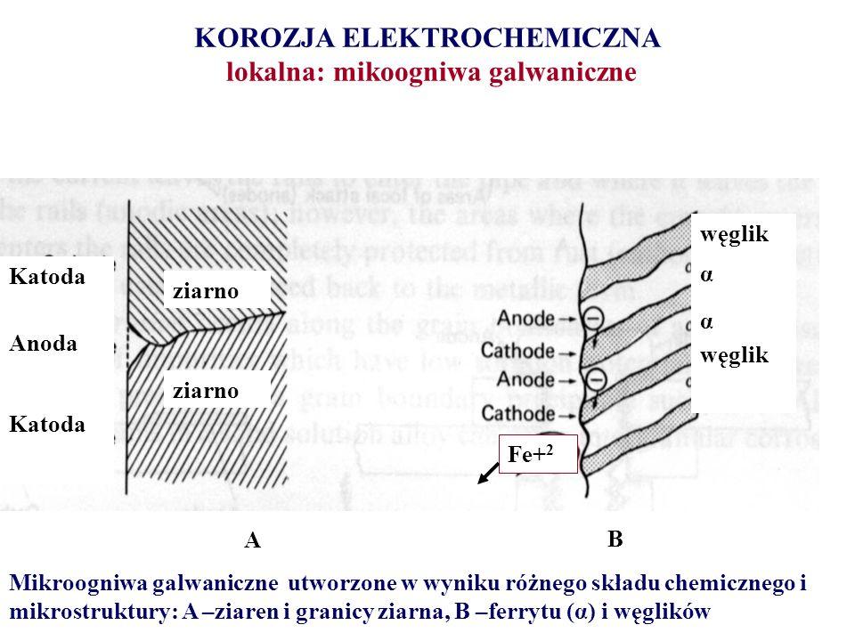 KOROZJA ELEKTROCHEMICZNA lokalna: mikoogniwa galwaniczne