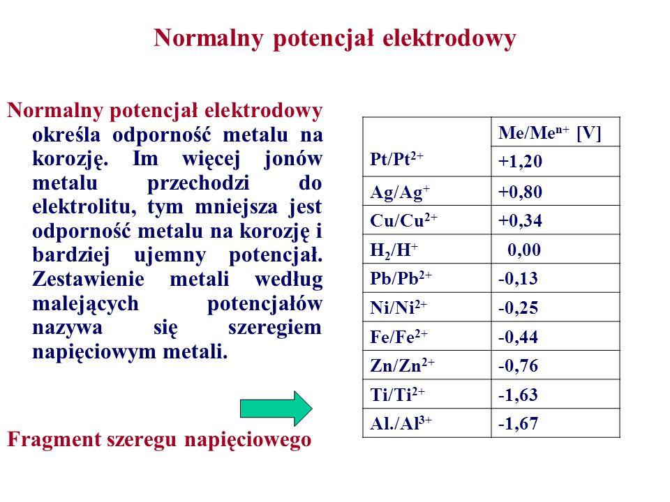 Normalny potencjał elektrodowy