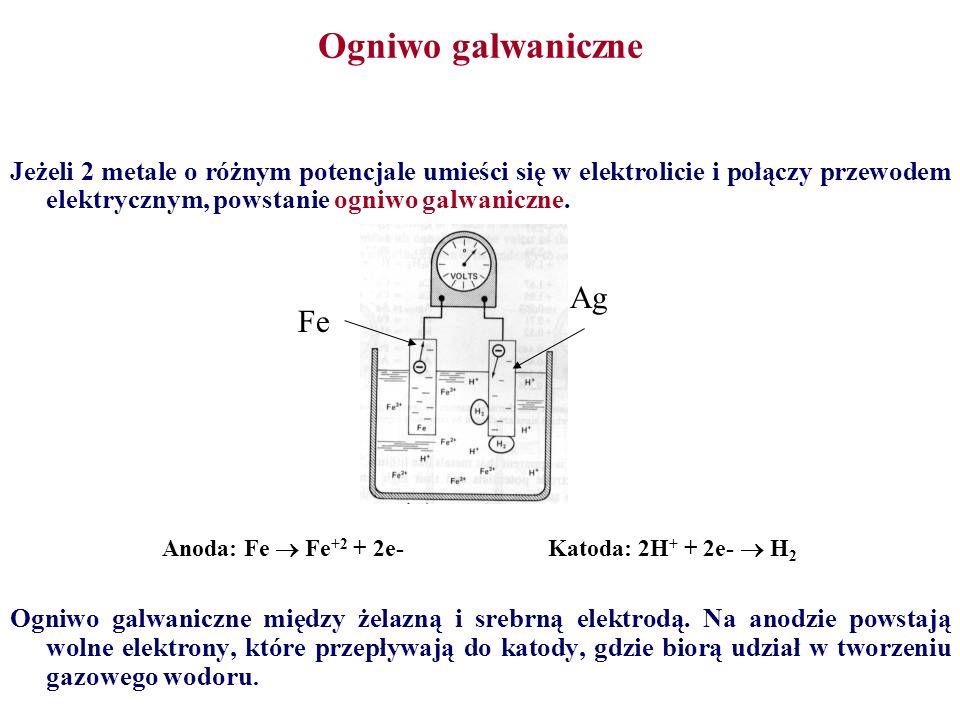 Ogniwo galwaniczne Ag Fe