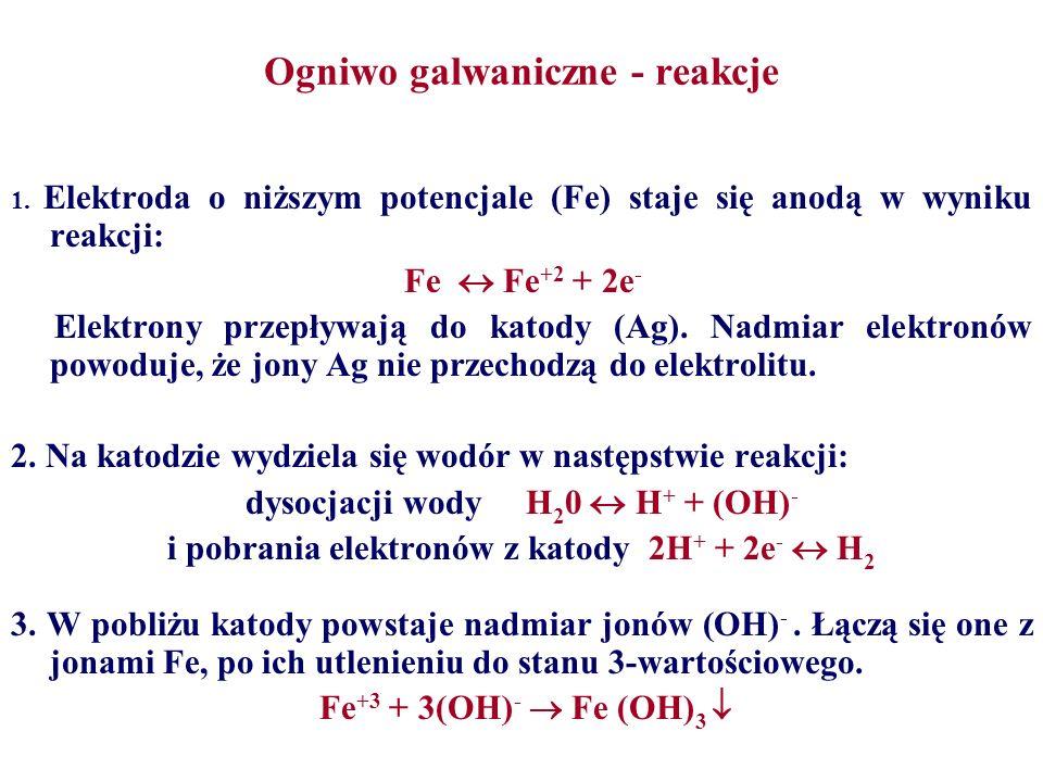 Ogniwo galwaniczne - reakcje