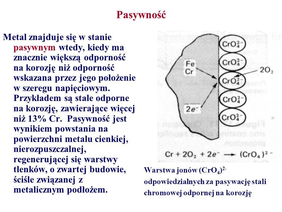 Pasywność Warstwa jonów (CrO4)2- odpowiedzialnych za pasywację stali. chromowej odpornej na korozję.