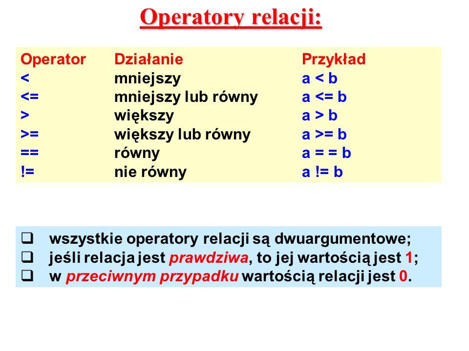 Operatory relacji: Operator Działanie Przykład < mniejszy a < b