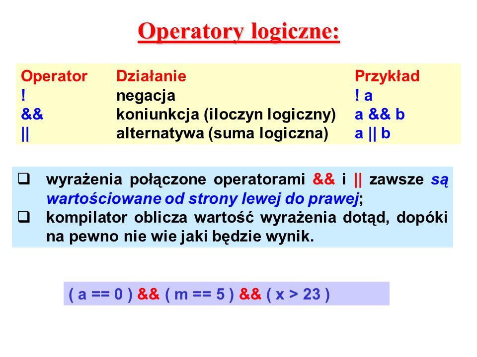 Operatory logiczne: Operator Działanie Przykład ! negacja ! a