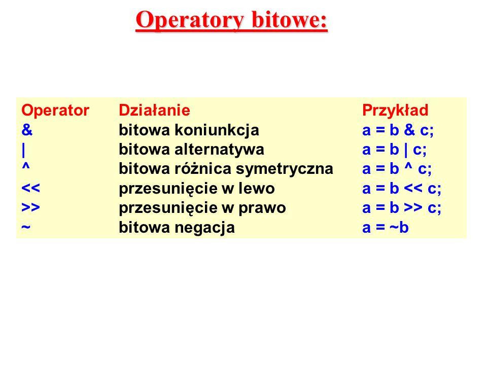 Operatory bitowe: Operator Działanie Przykład