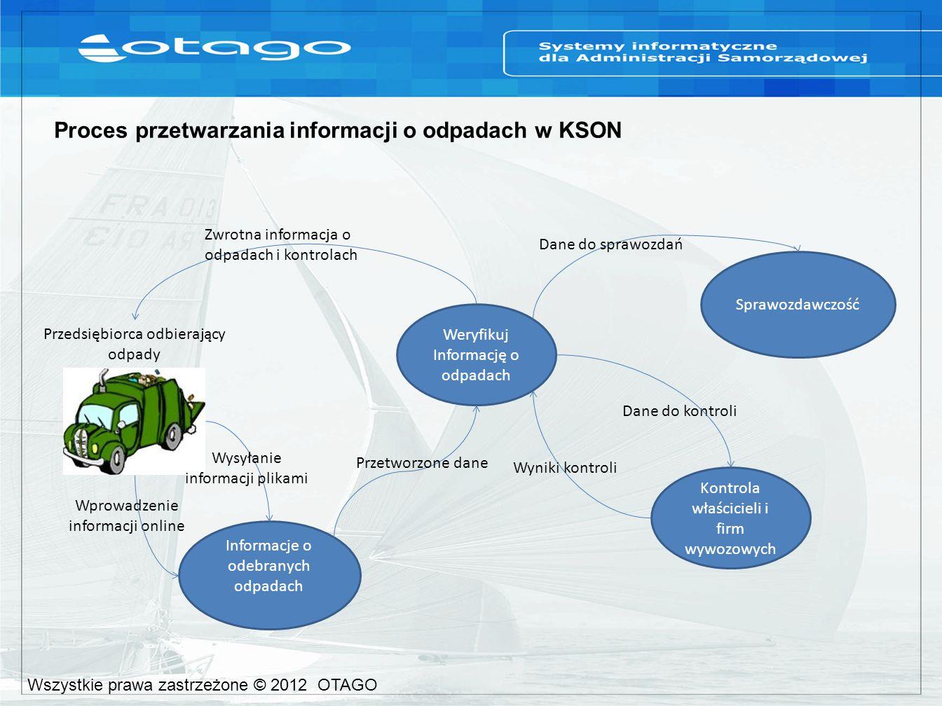 Proces przetwarzania informacji o odpadach w KSON