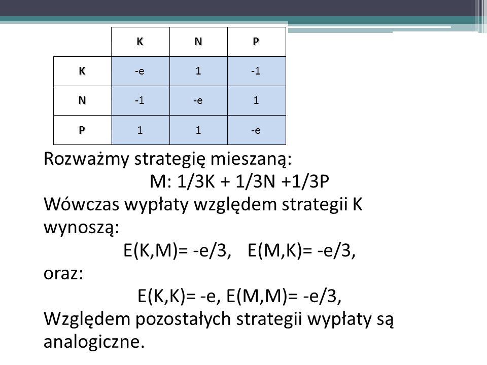Rozważmy strategię mieszaną: M: 1/3K + 1/3N +1/3P