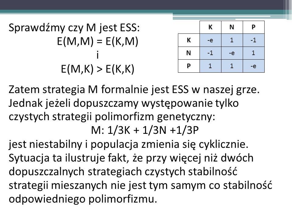 Sprawdźmy czy M jest ESS: E(M,M) = E(K,M) i E(M,K) > E(K,K)