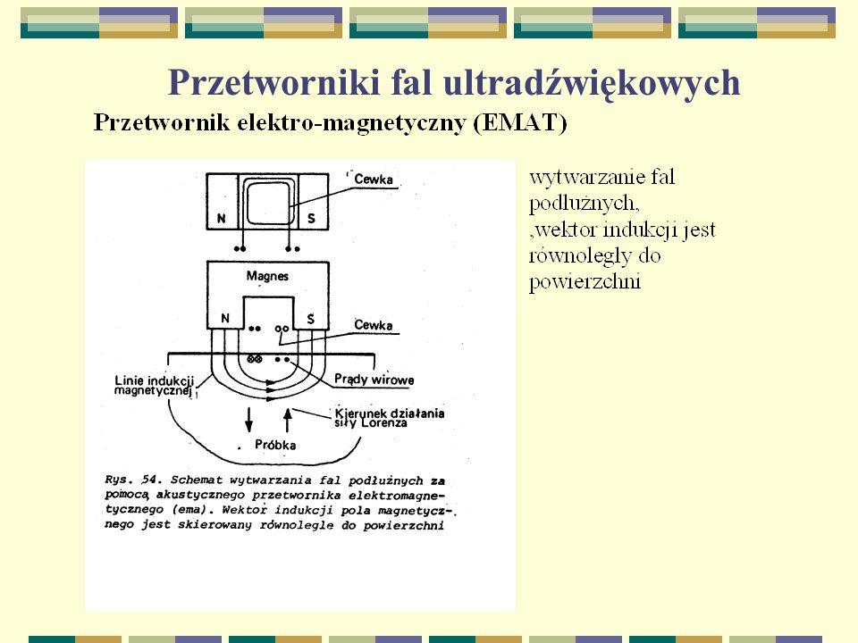 Przetworniki fal ultradźwiękowych
