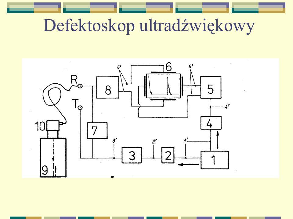 Defektoskop ultradźwiękowy