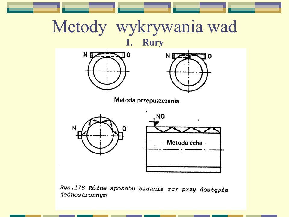 Metody wykrywania wad 1. Rury