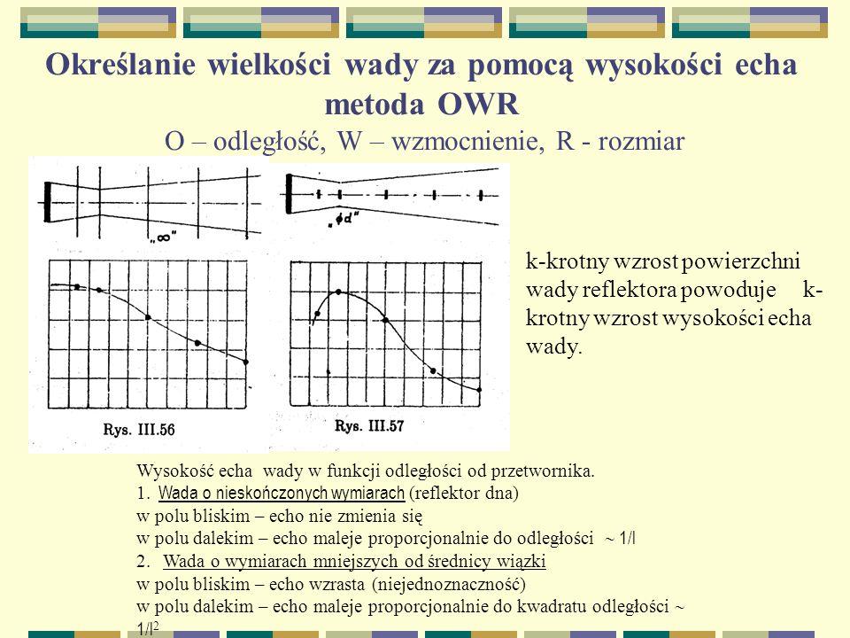 Określanie wielkości wady za pomocą wysokości echa metoda OWR O – odległość, W – wzmocnienie, R - rozmiar