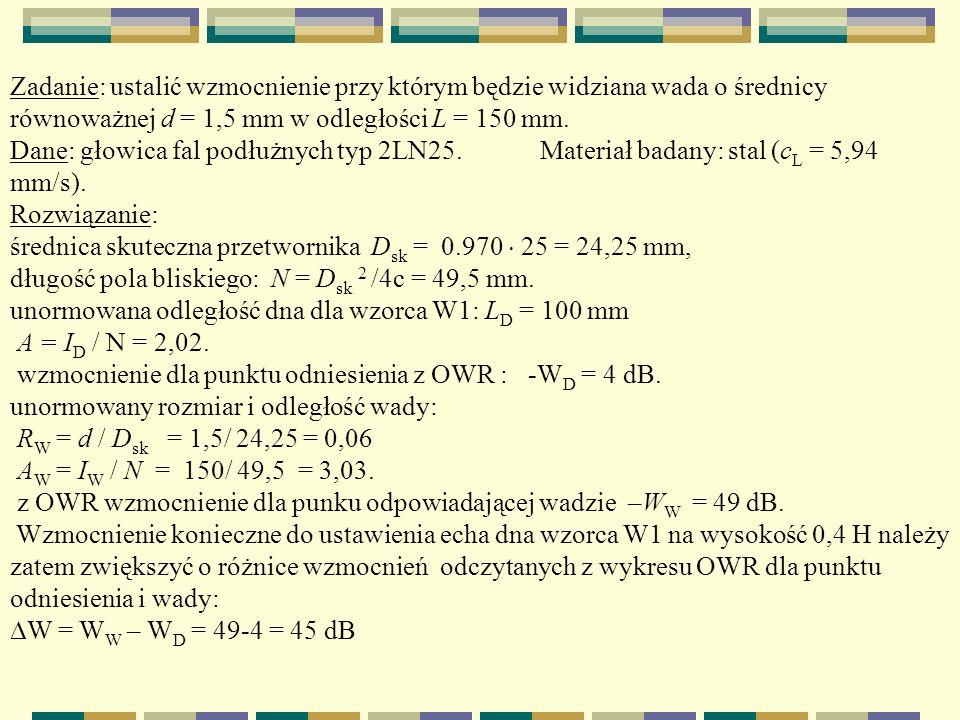 Zadanie: ustalić wzmocnienie przy którym będzie widziana wada o średnicy równoważnej d = 1,5 mm w odległości L = 150 mm.