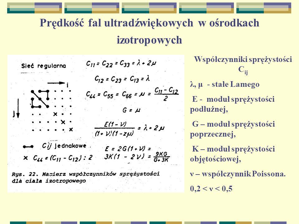 Prędkość fal ultradźwiękowych w ośrodkach izotropowych