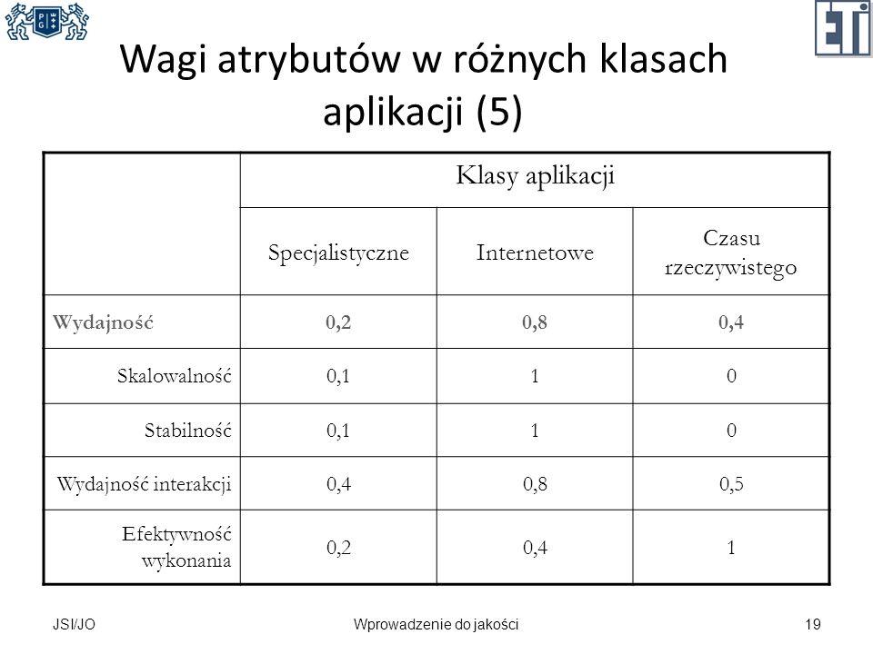 Wagi atrybutów w różnych klasach aplikacji (5)