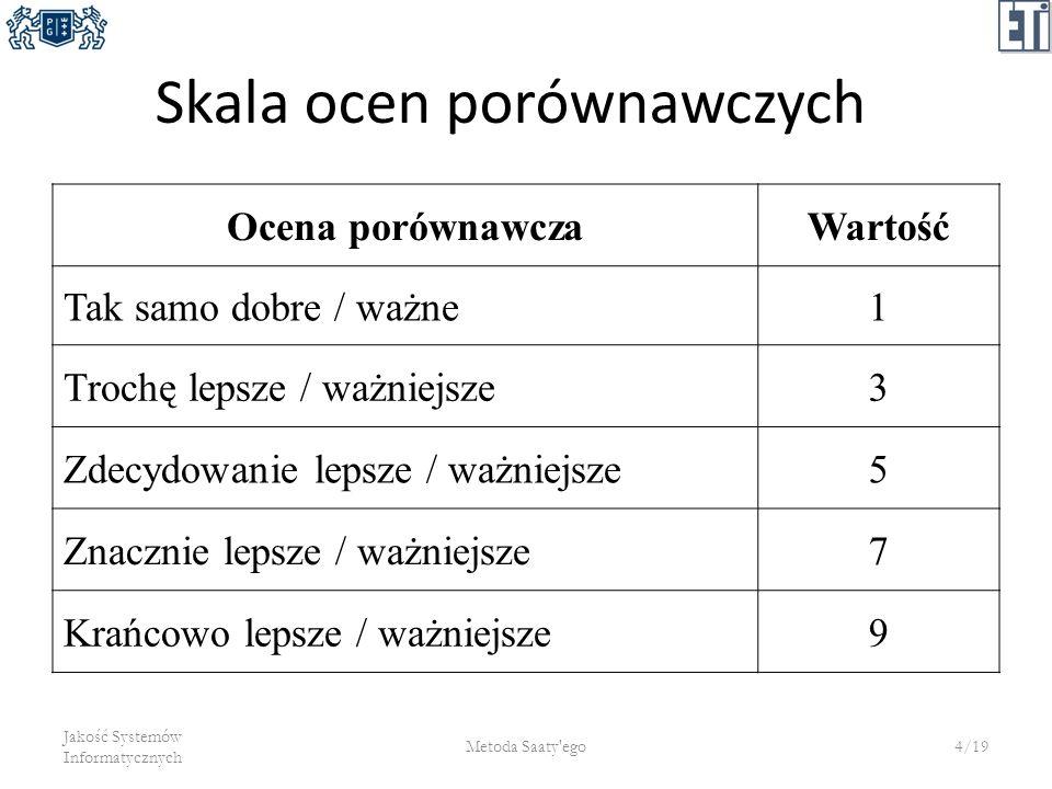 Skala ocen porównawczych