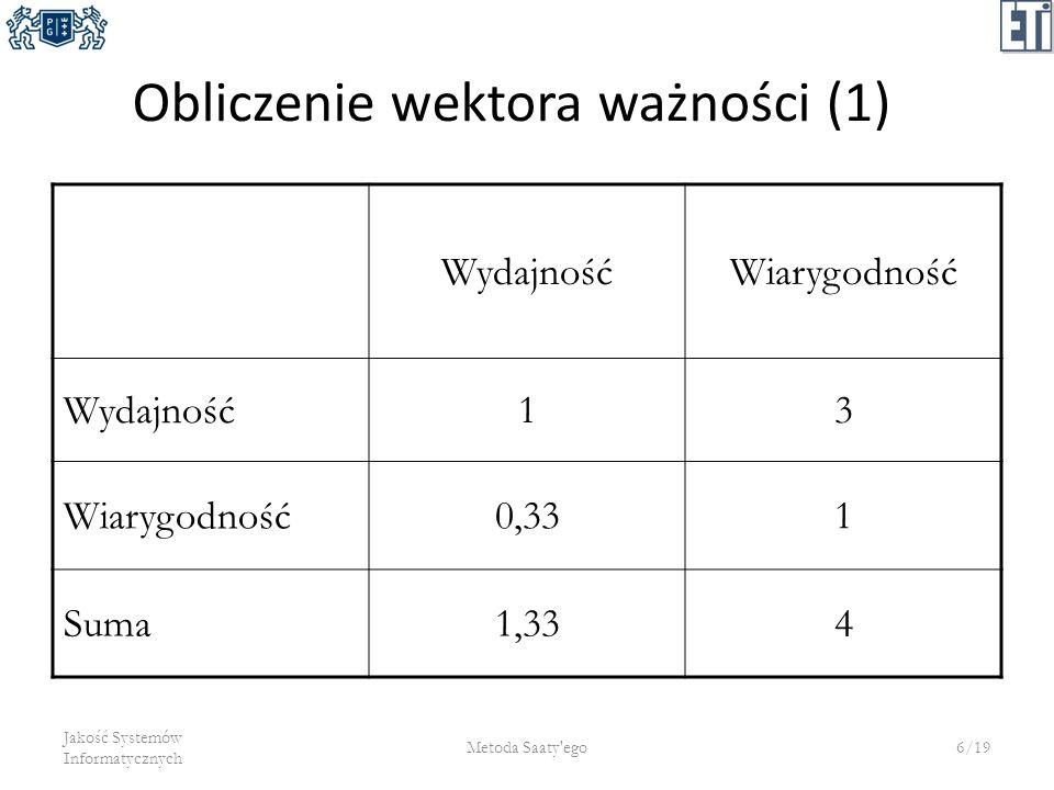 Obliczenie wektora ważności (1)