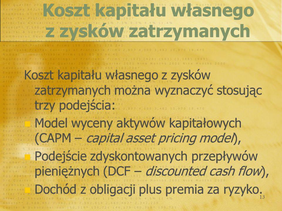 Koszt kapitału własnego z zysków zatrzymanych